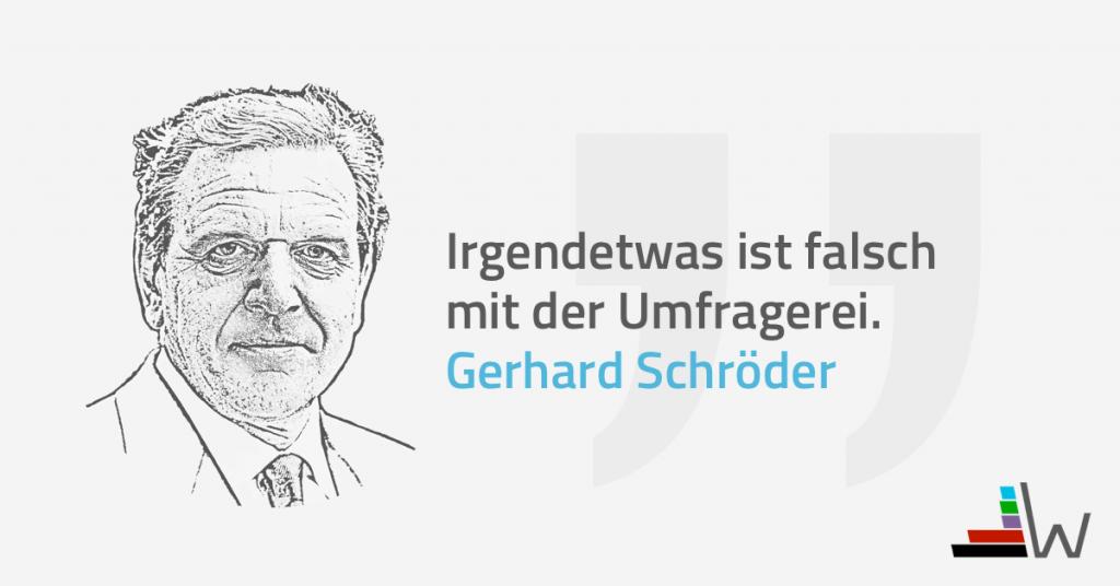 gerhard schroeder wahl de umfragen