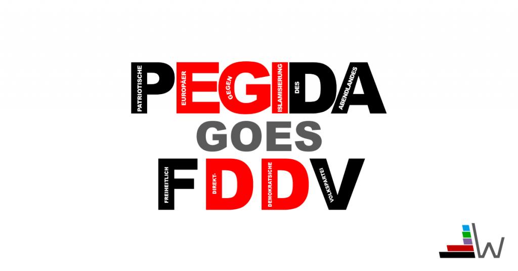 wahl.de Pegida FDDV Lutz Bachmann