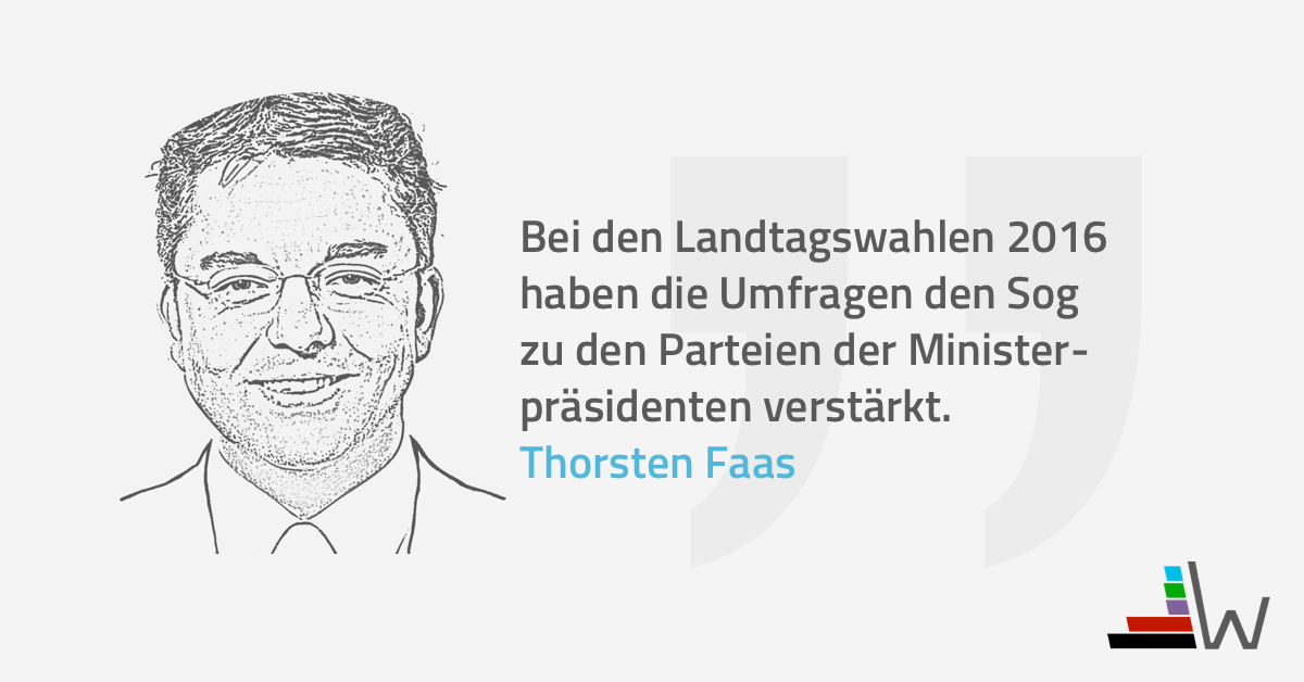 Thorsten Faas Umfragen Wahl