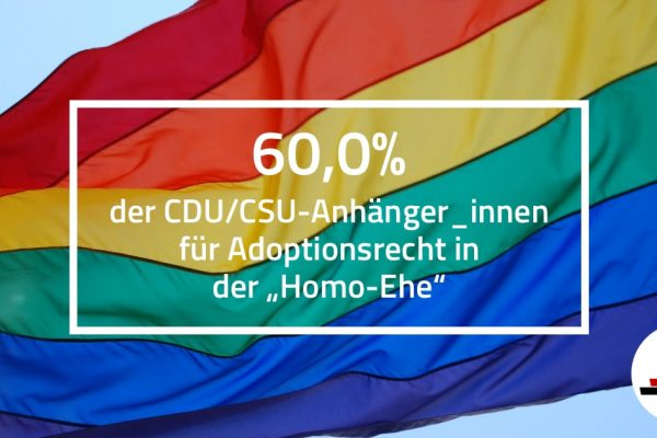 1015_Homoehe_Auswertung_CDU-min