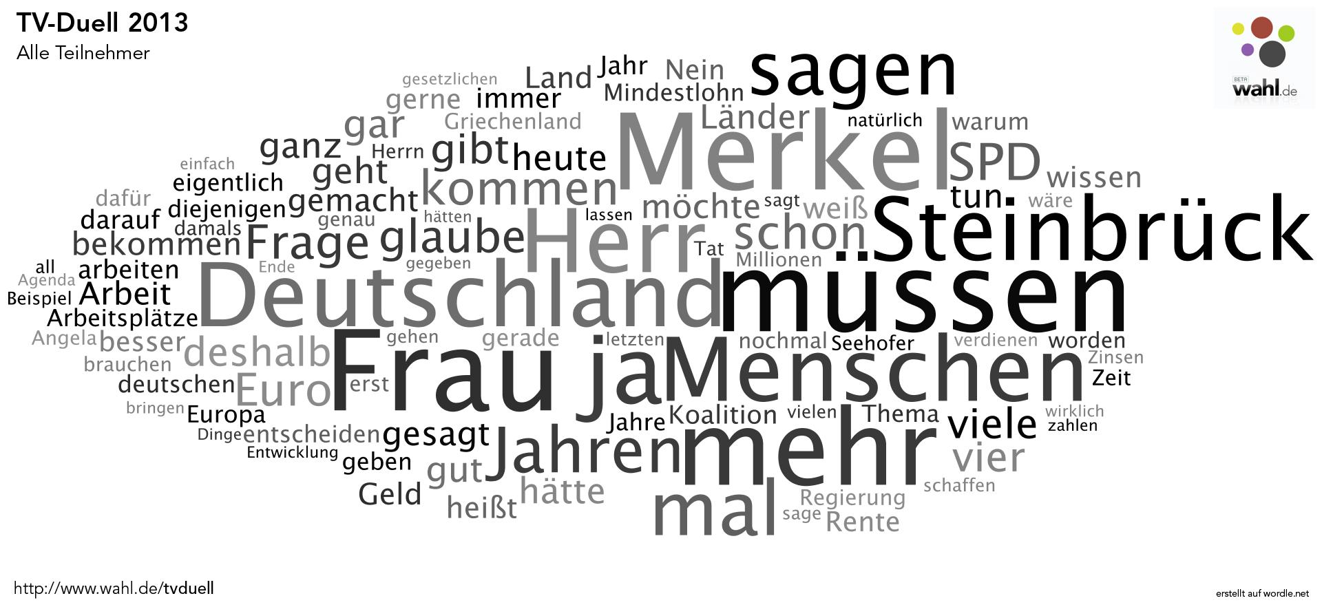 Das TV-Duell: Worte sagen manchmal mehr als Bilder. | wahl.de